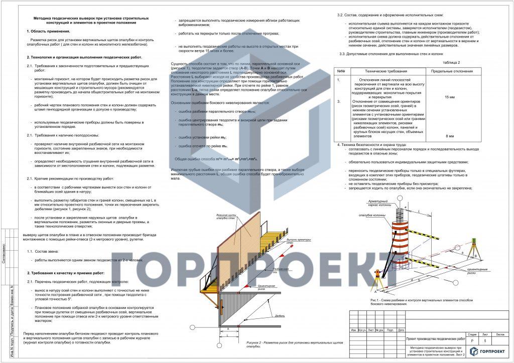 ППГР горпроект 2-1