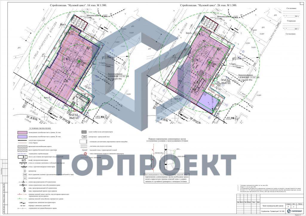разработка ППРк Горпроект-1
